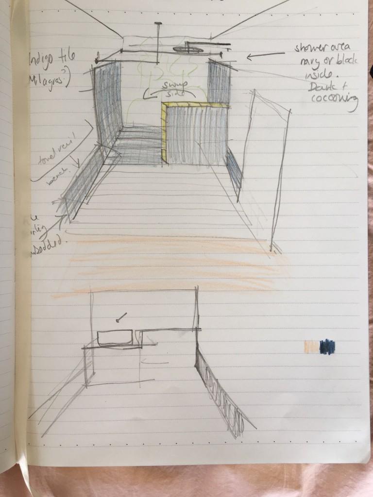 Bathroom design | HIghland House | My Friend's HOuse